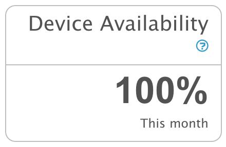 100% Device Availability