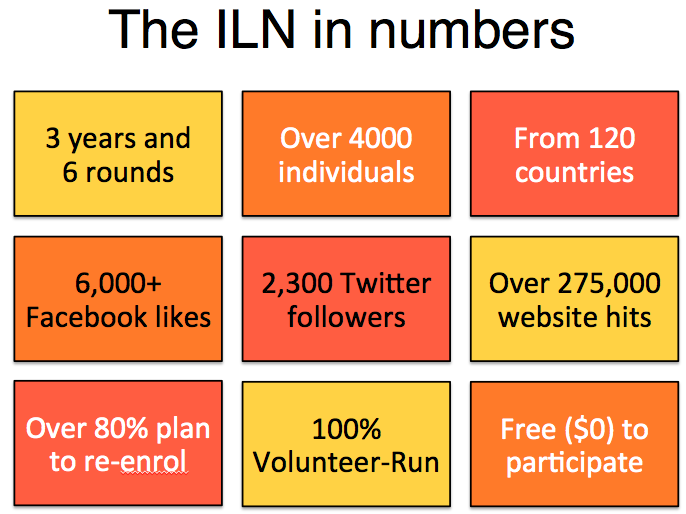 Created by the ILN