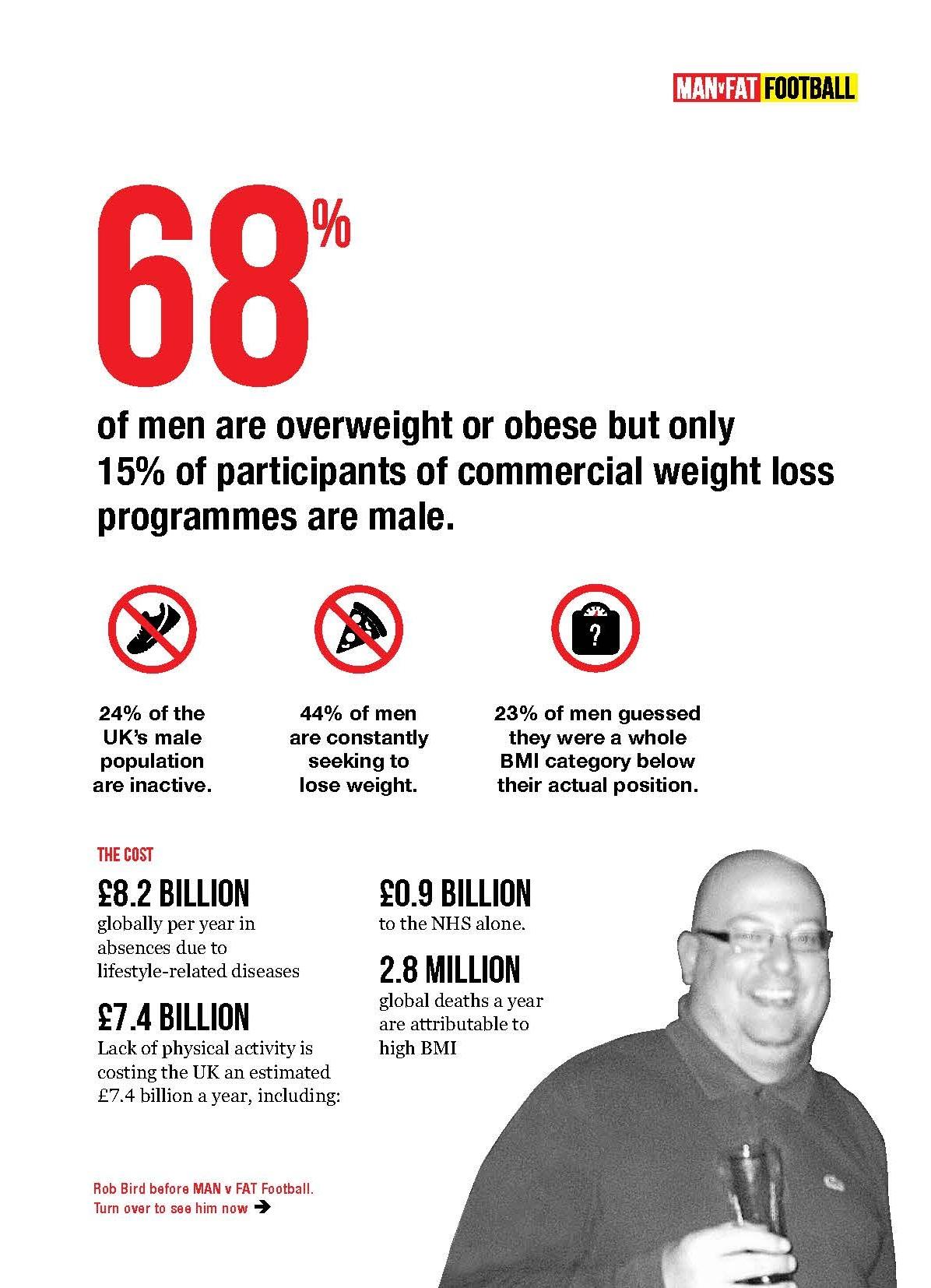 MAN v FAT Information_Page_2.jpg