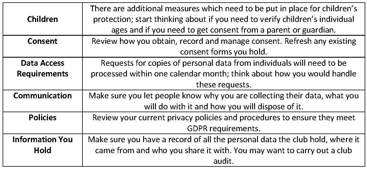 GDPR Info.jpg