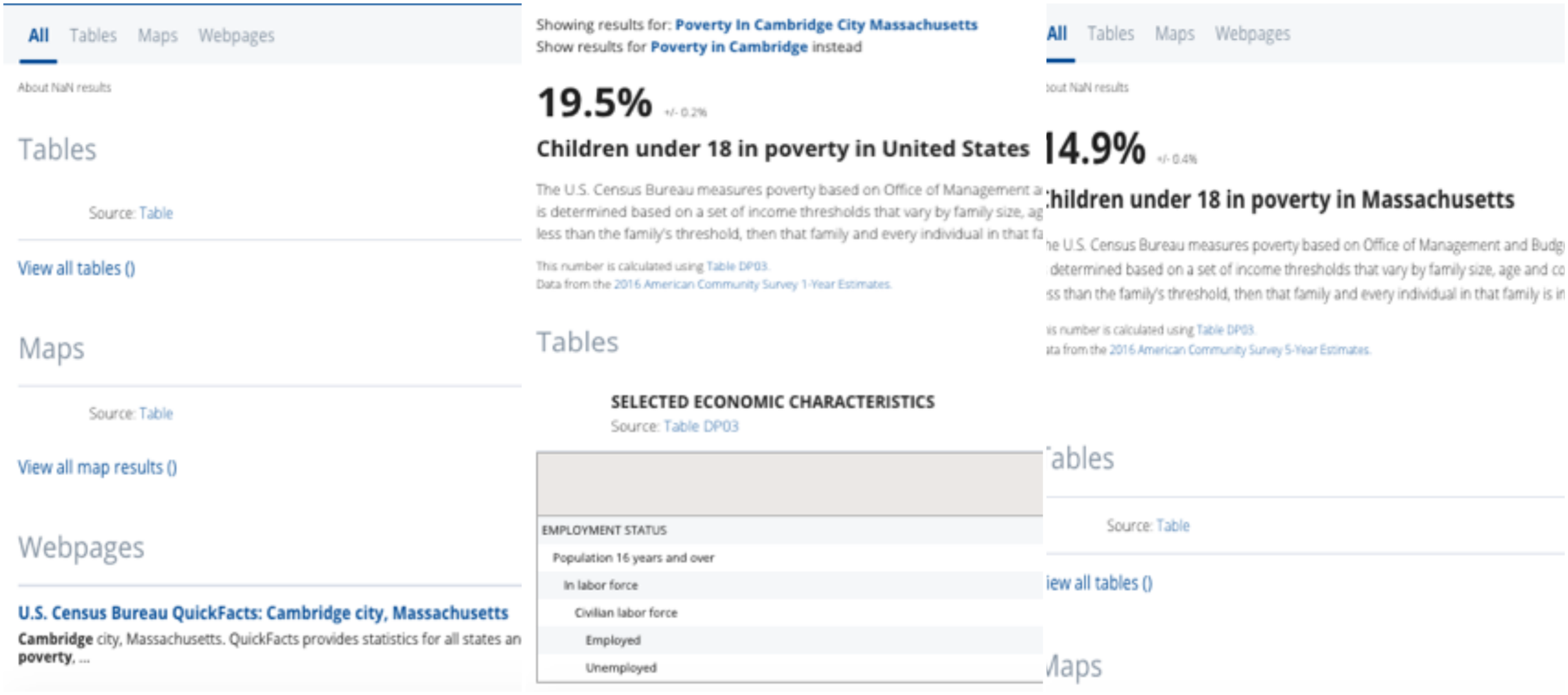 """Results of different queries:""""Poverty in Cambridge"""" produced the correct table, while """"Poverty, Cambridge"""" and """"Poverty, Cambridge MA"""" produced different results. Users were unlikely to enter the exact search query the Census was after."""