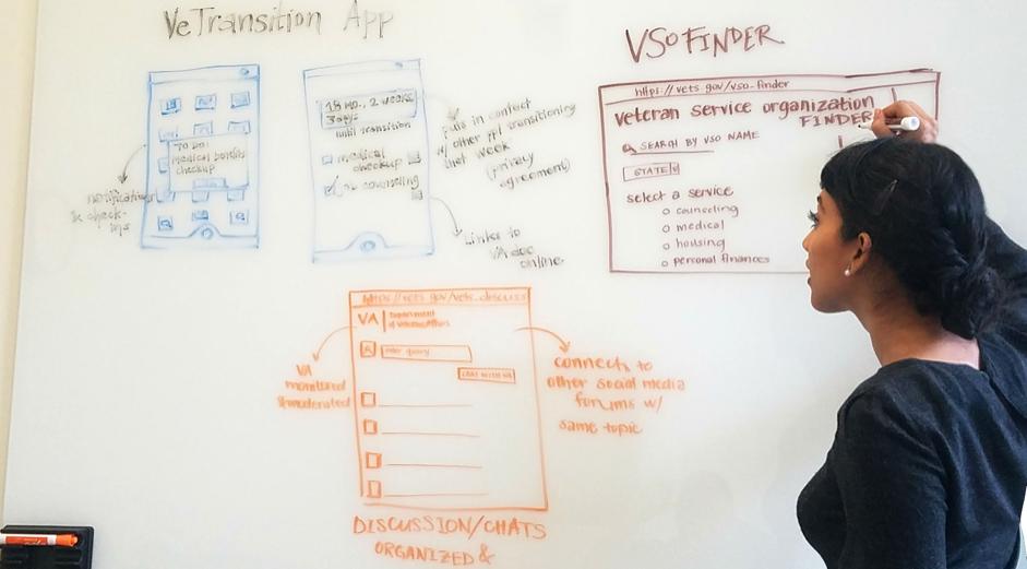 Team Member Irene draws potential prototype solutions