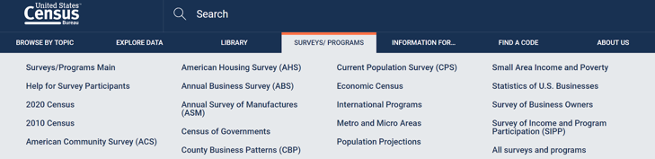 A listing of major U.S. Census Bureau surveys (source: U.S. Census website)