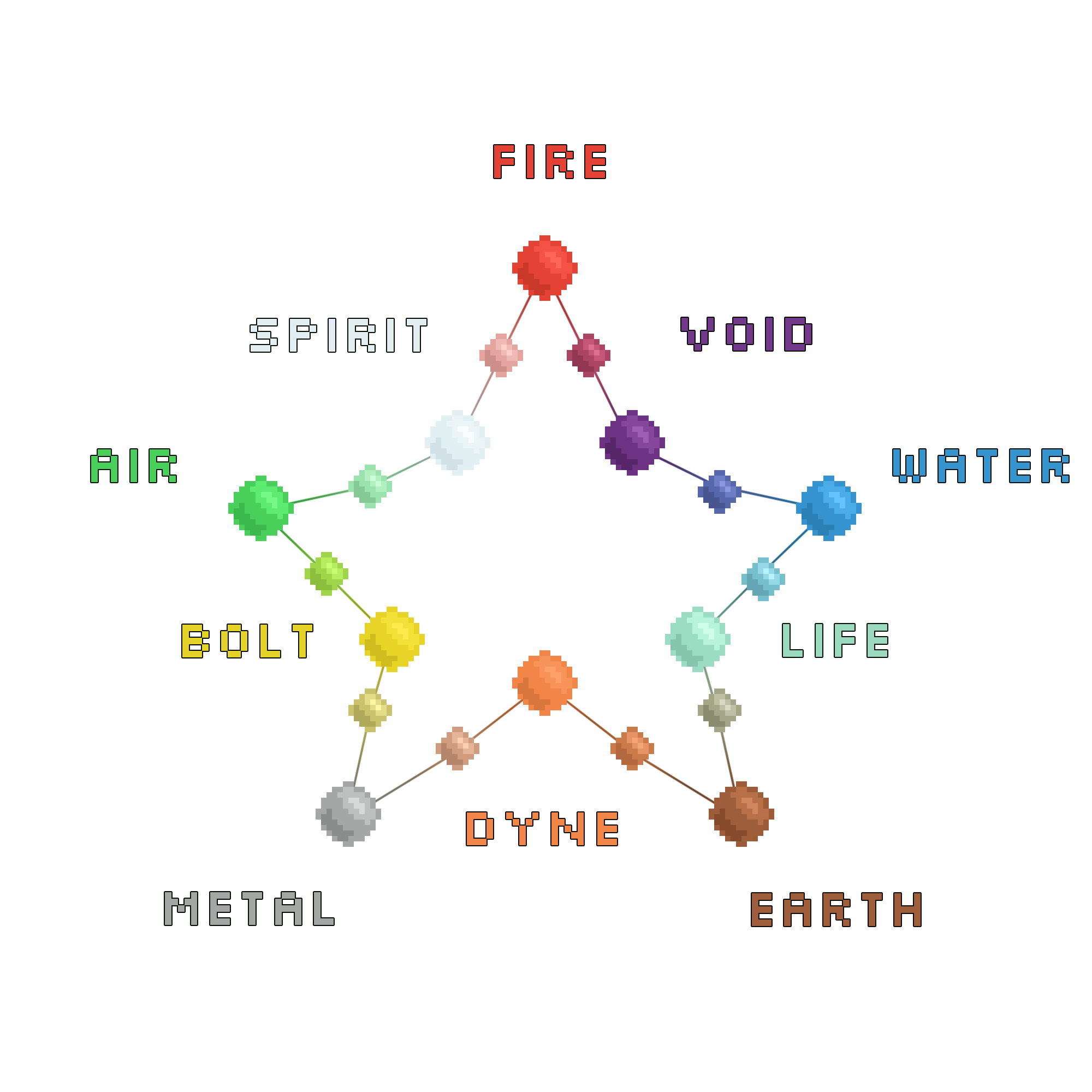 The fundamental elements of Revery Rebirth