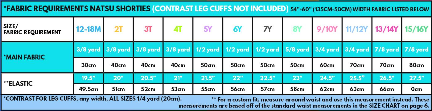 yardage amounts for the natsu shorties