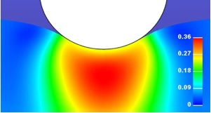 FEA Model of Contact Load