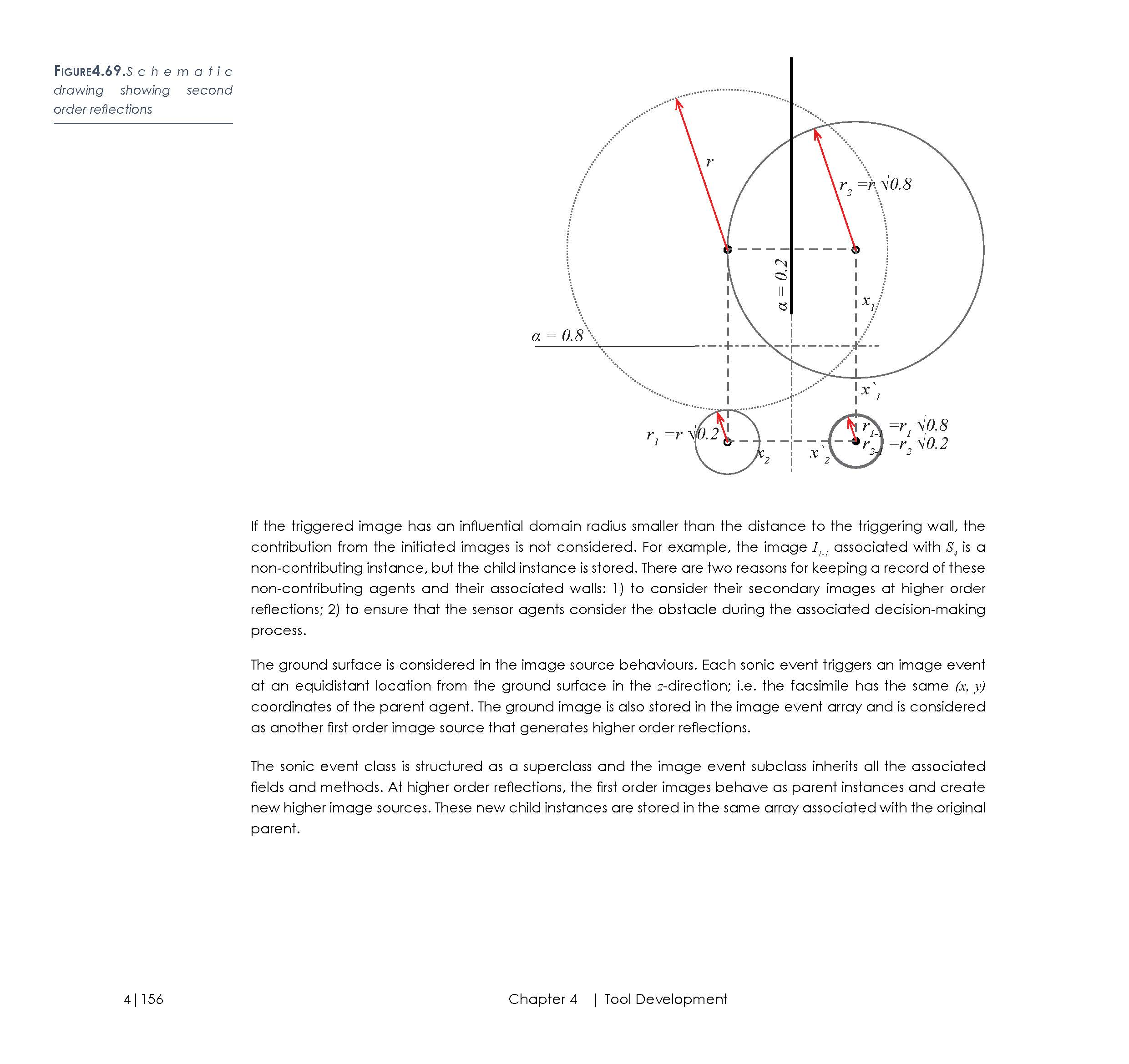 16.03.03_Thesis_01_Interactive_Page_192.jpg