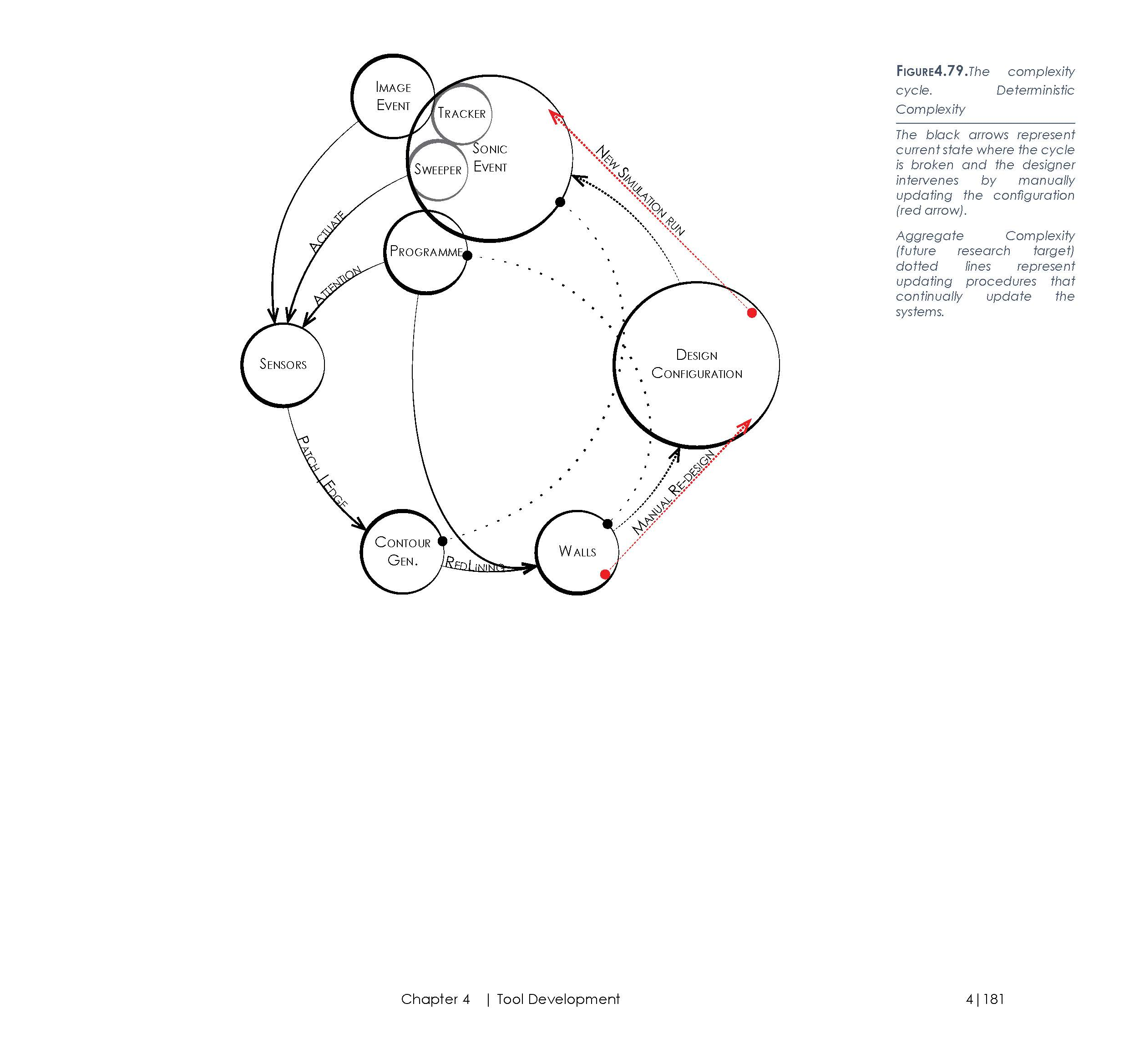 16.03.03_Thesis_01_Interactive_Page_217.jpg