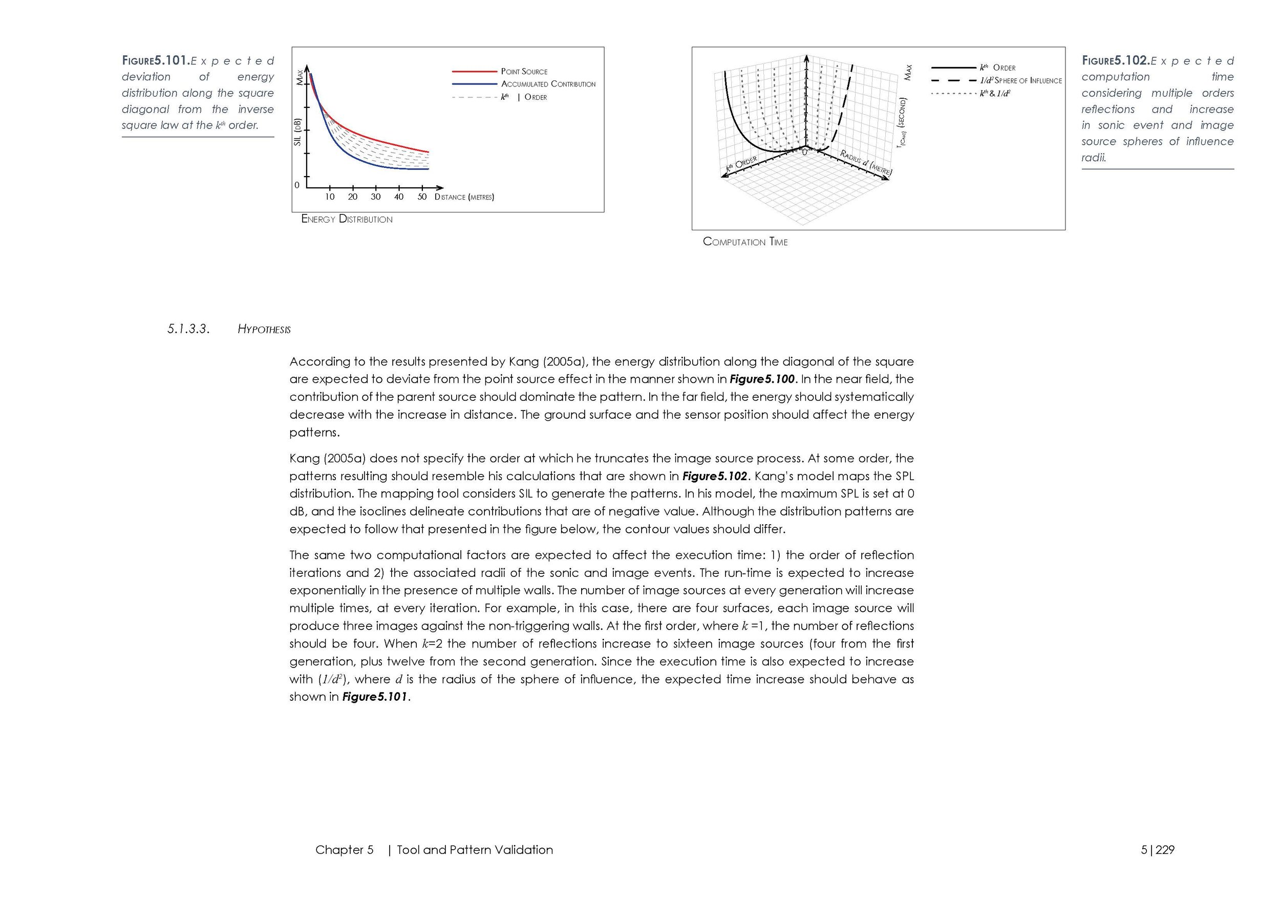 16.03.03_Thesis_01_Interactive_Page_265.jpg