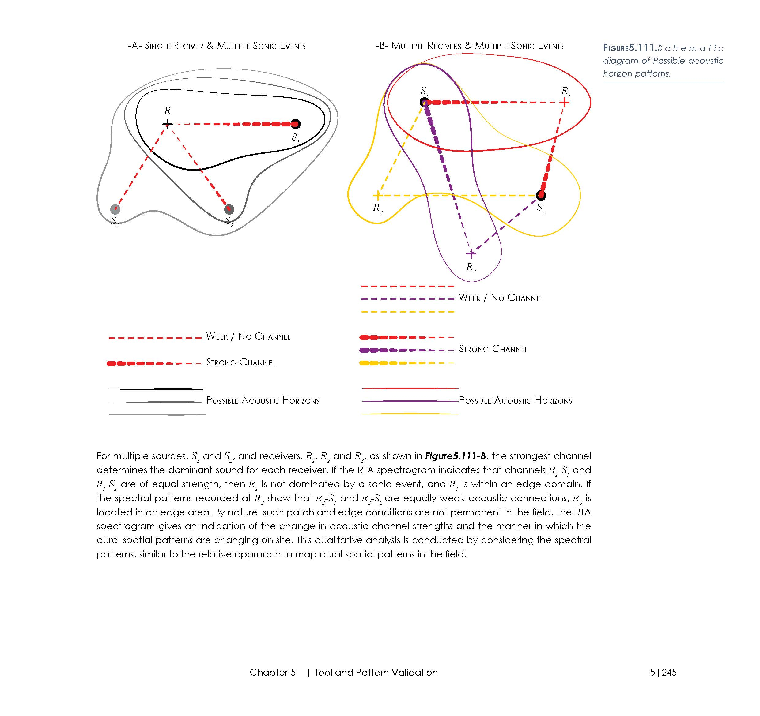 16.03.03_Thesis_01_Interactive_Page_281.jpg