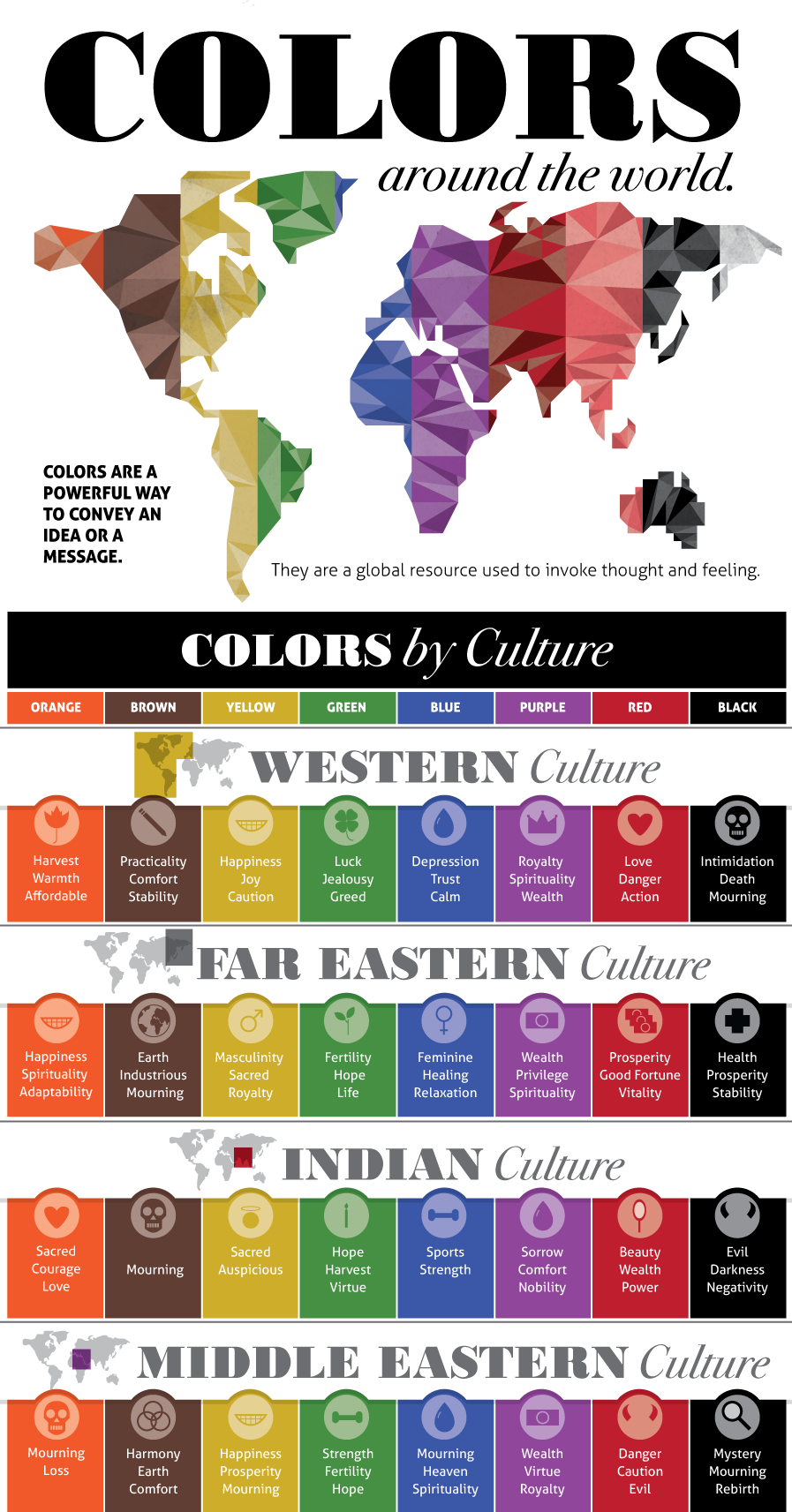 Image Soure:  http://translation-blog.multilizer.com/color-localization-infographics/