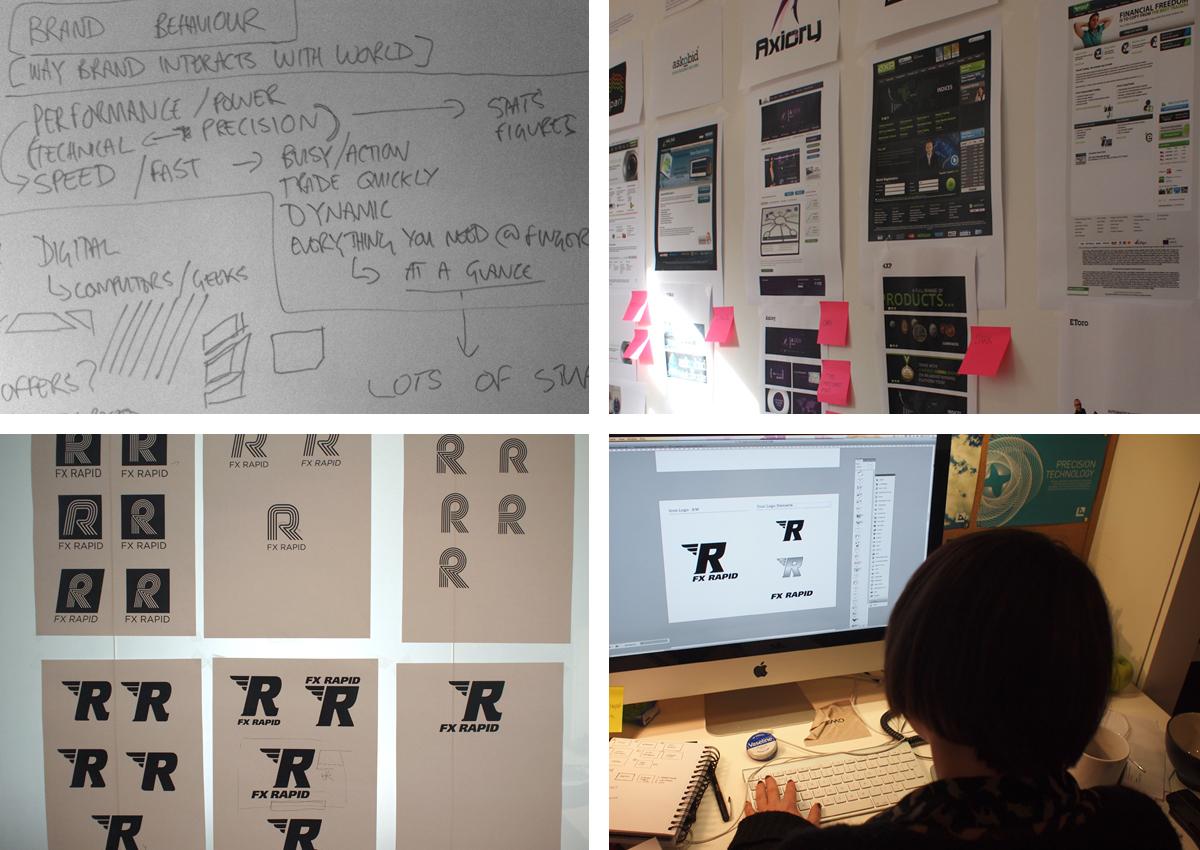 Branding research and development