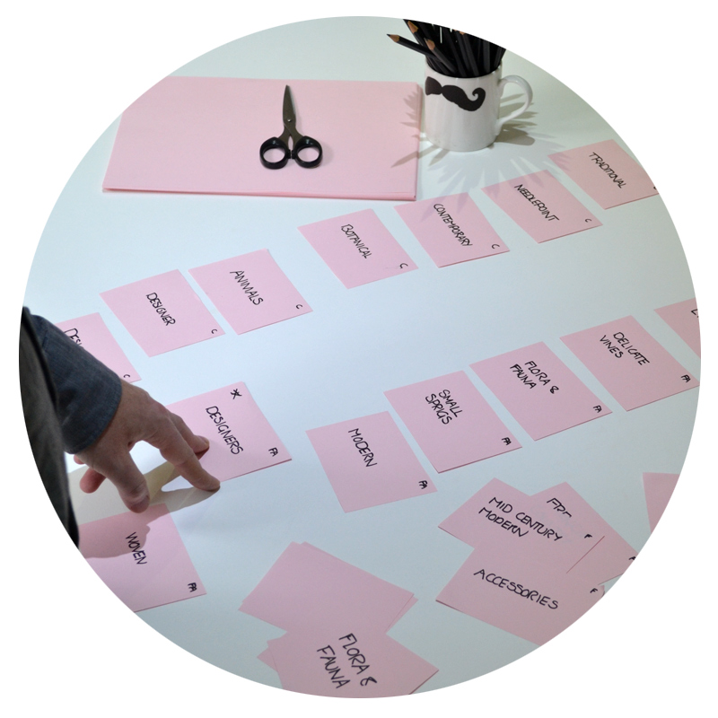 Card sorting exercise