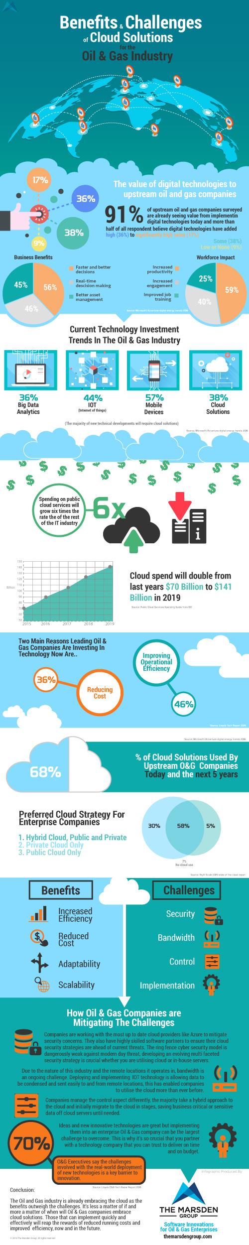 Cloud-pro-cons-full3ai.jpg