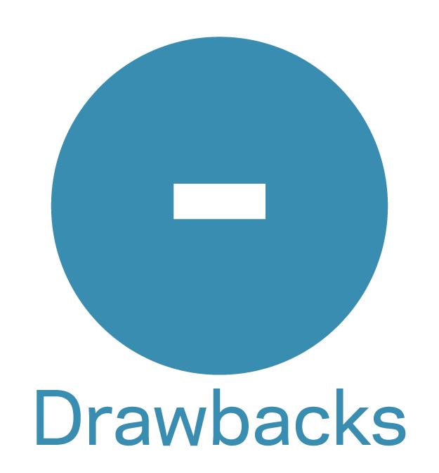 Drawbacks
