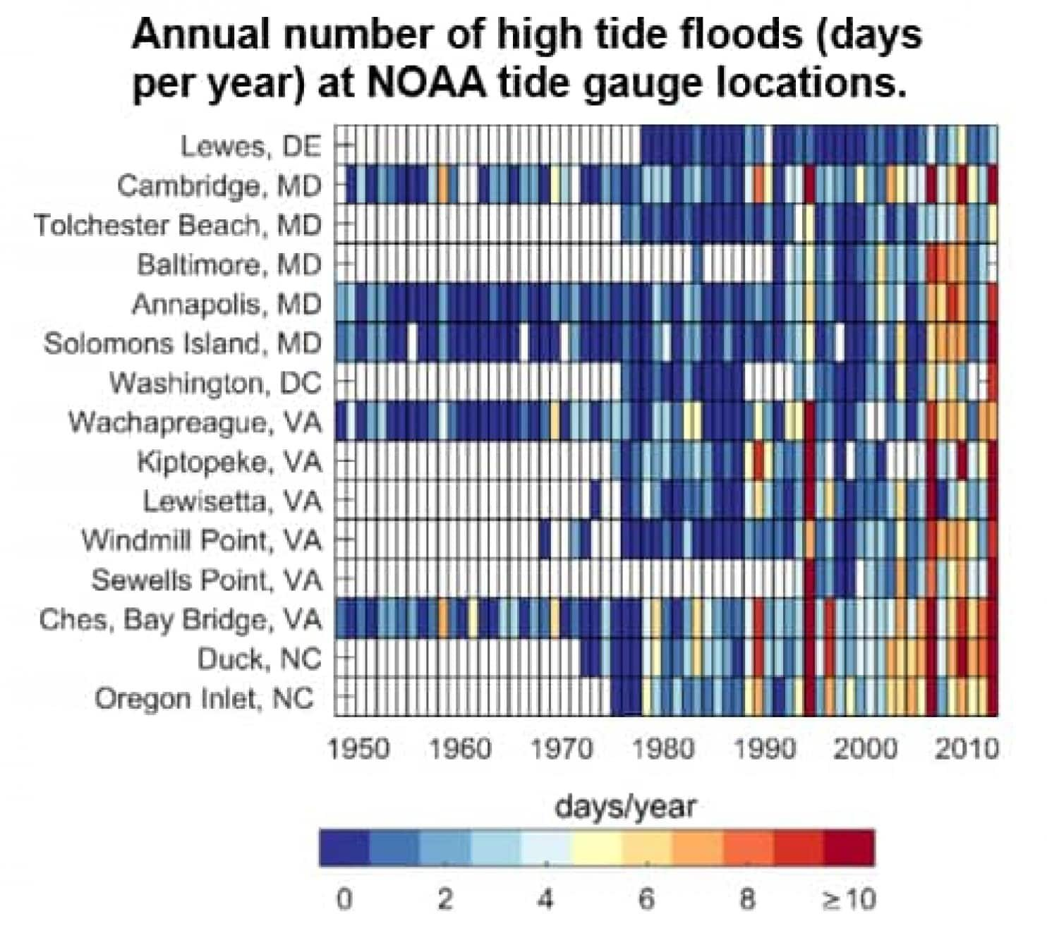 Porjections of flood days per year, from NOAA Study