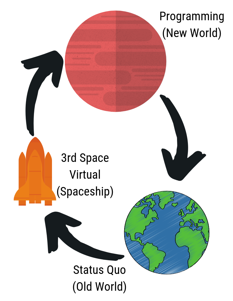 3rd Space Virtual (1).png