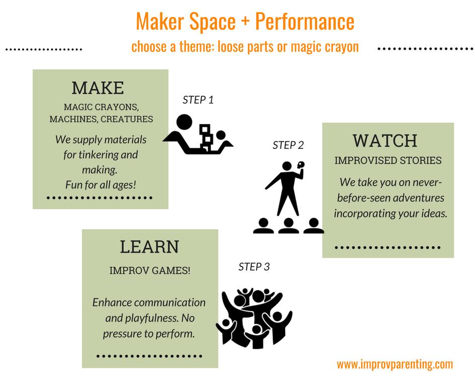 Maker + Performance.png