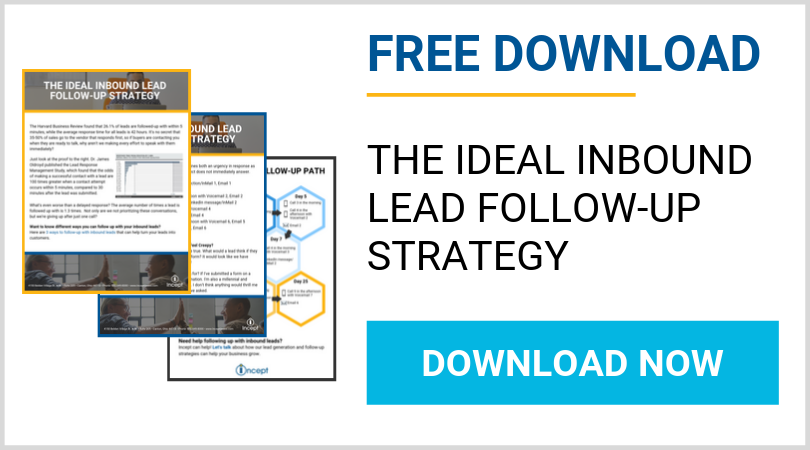 The Ideal Inbound Lead Follow-Up Strategy.png