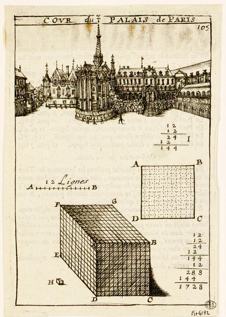Allain Manesson-Mallet,Estampe tirée du  Livre premier de La Géométrie Pratique  (Paris : Anisson, 1702)  Source: INHA - Lien
