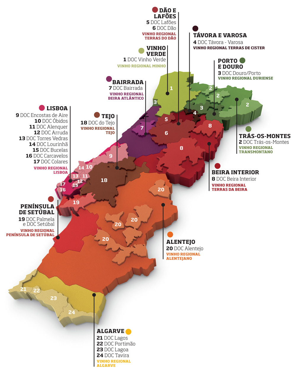The wine regions of Portugal. Got them all? Good