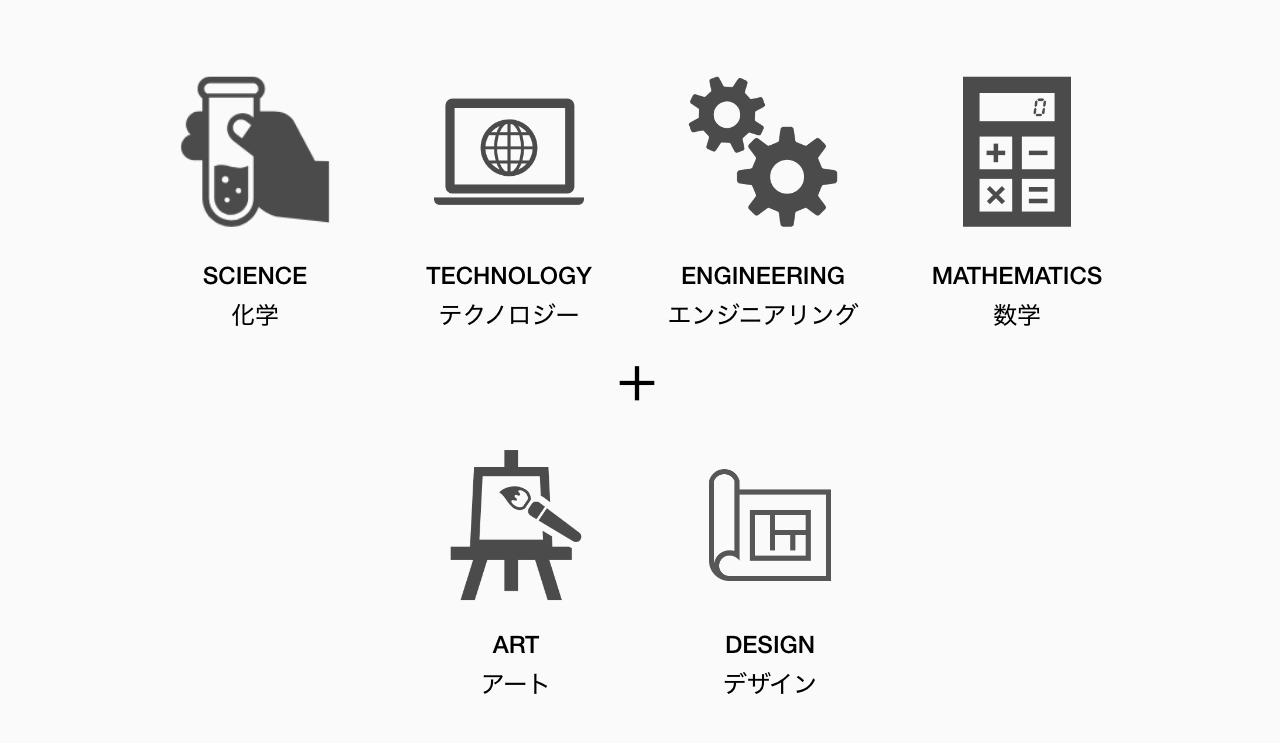 STEM+aWbg.jpg