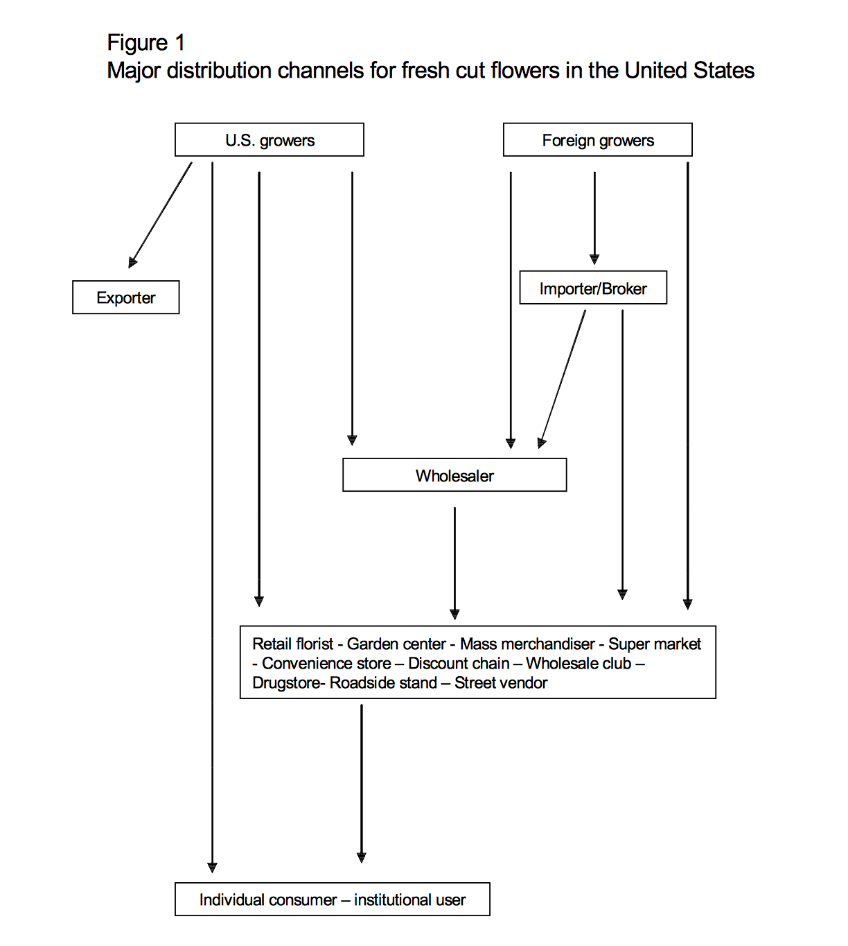 https://www.usitc.gov/publications/332/pub3580.pdf