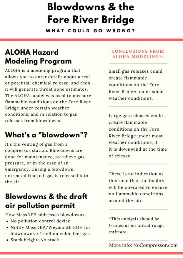 Blowdwns / Safety Concerns