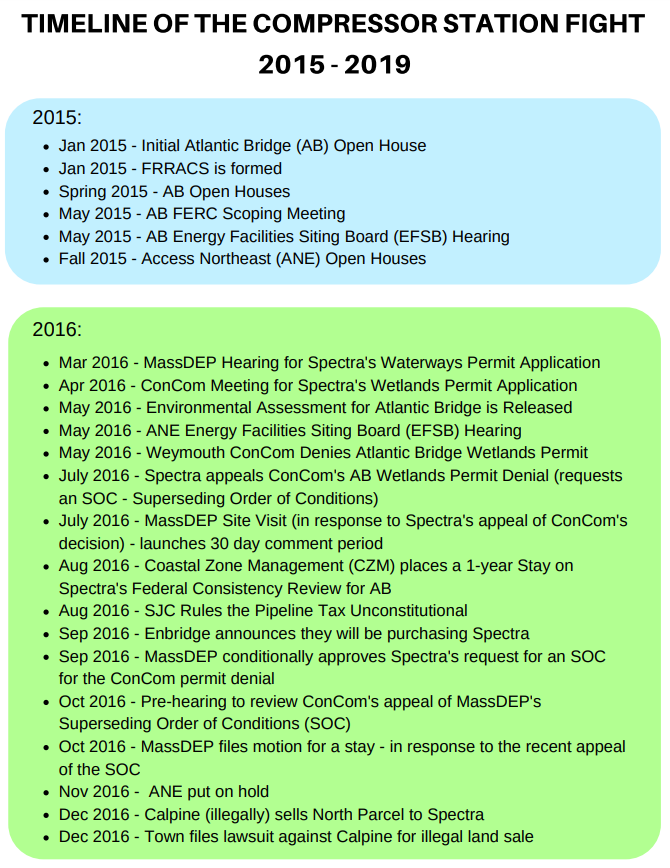 Timeline_ 2015 to 2019.png