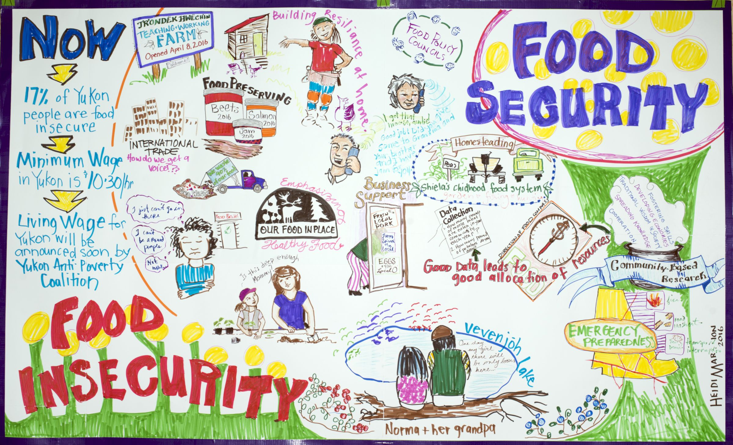 Food Security-Insecurity Poster.jpg