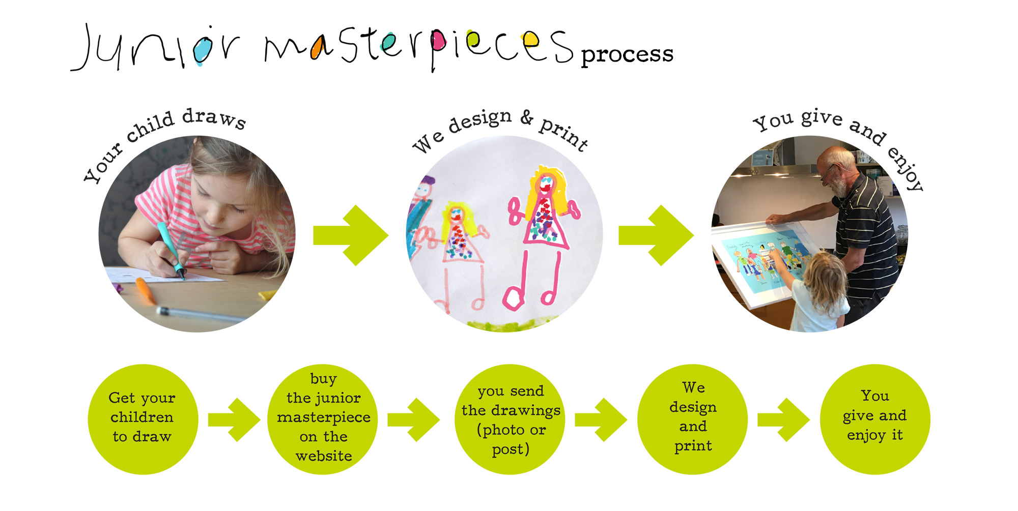 QuirkyLime HOW to make a Junior Masterpiece c1.jpg