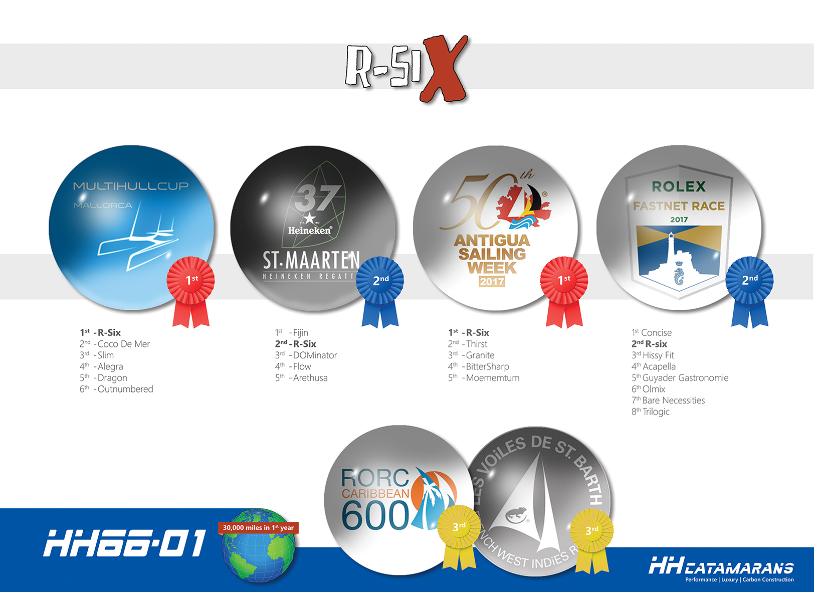 R-Six has had a busy first year, not to mention a successful one!