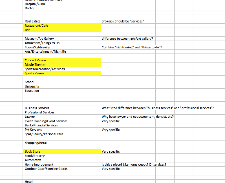 taxonomyspreadsheet1.png