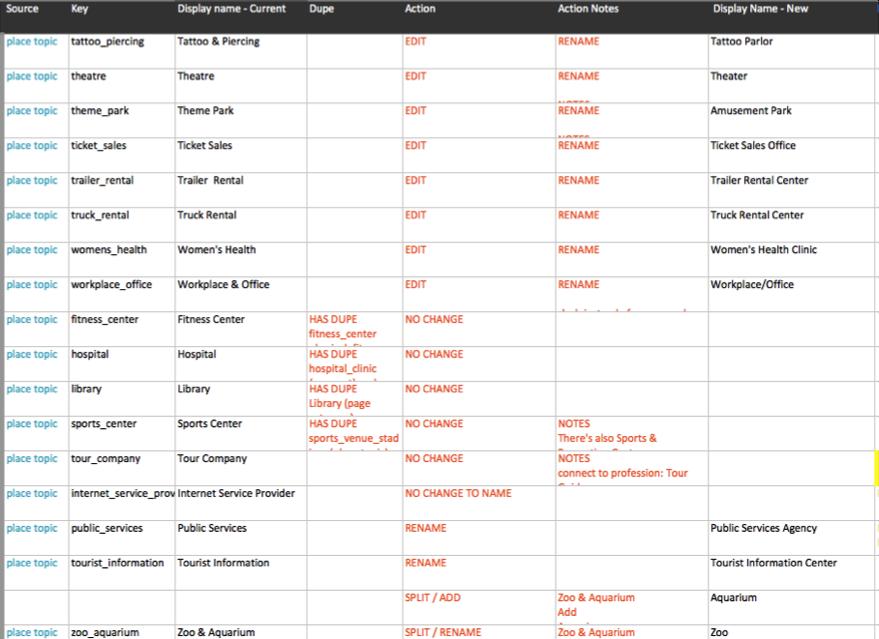 taxonomyspreadsheet2.png