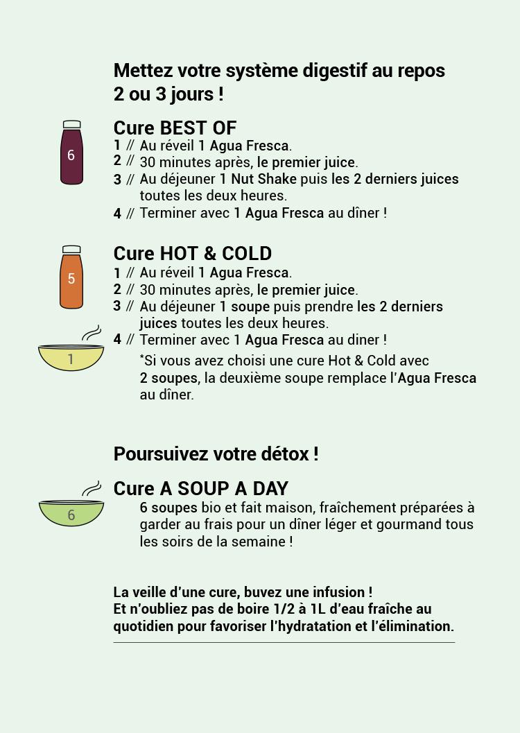 ColonHelp Detox Forte pulbere, grame, Zenyth, Cure detox colon naturel