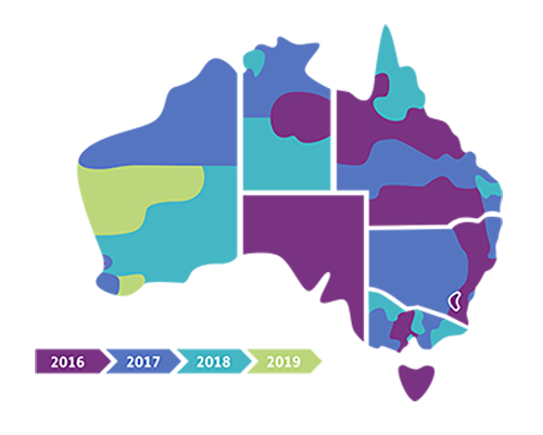 Source:  NDIS Provider Toolkit