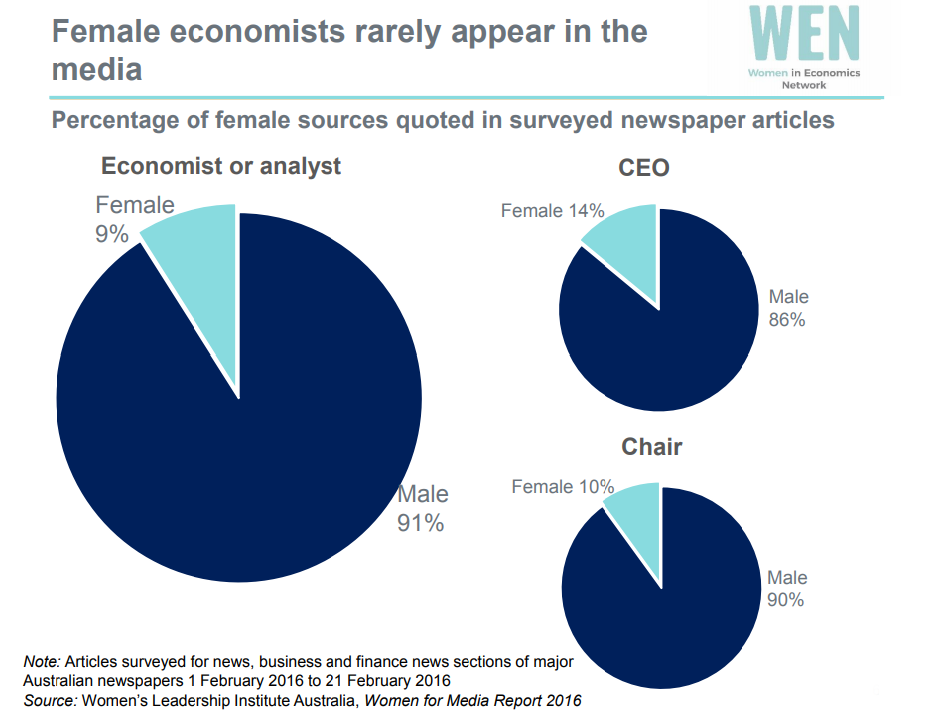 Economists in the media 0518.png