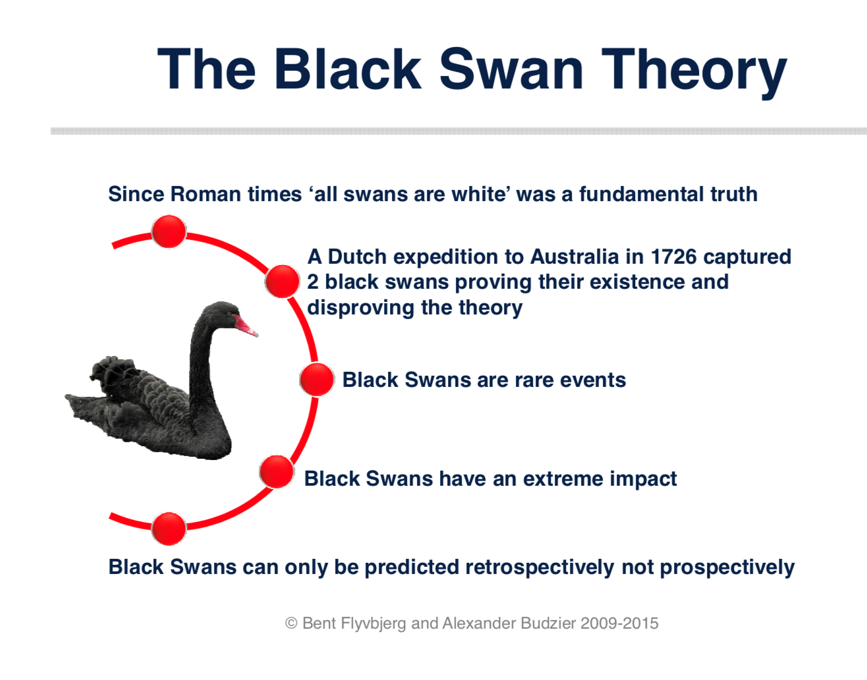 Black Swans Make Better Policy — Power to Persuade