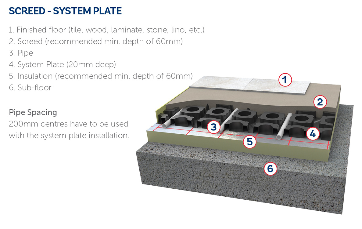 Screed - System Plate.jpeg