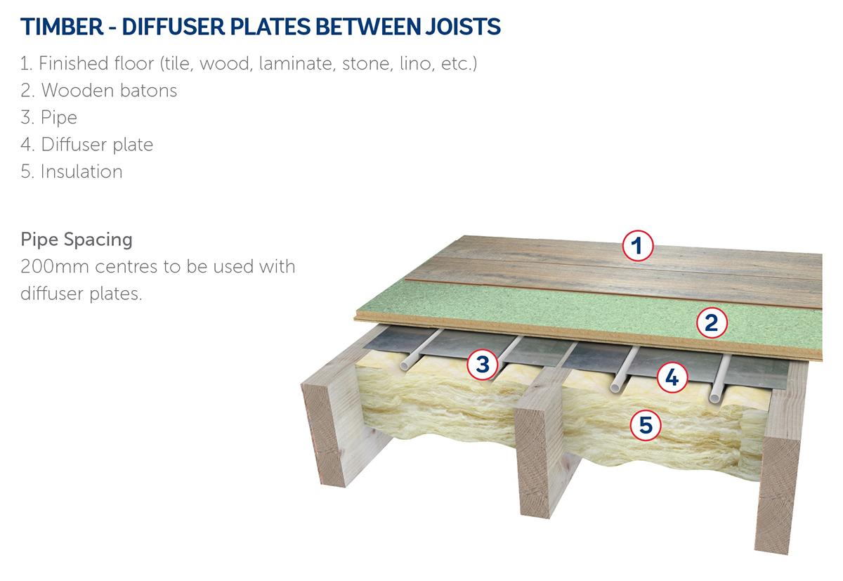 Timber - Diffuser Plates Between Joists.jpeg