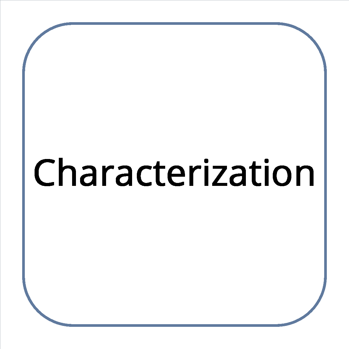 Characterization.png