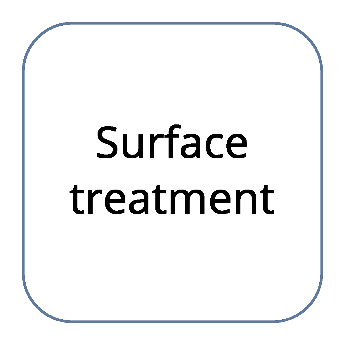 Surface treatment.png