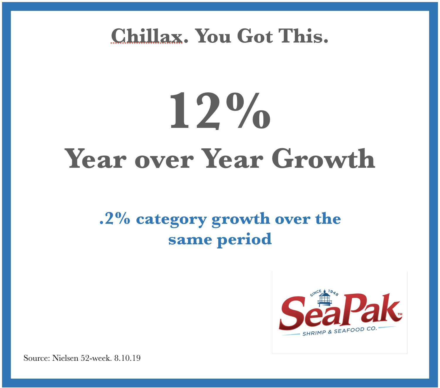 Worked with the brand to achieve the strongest growth in the frozen seafood category.