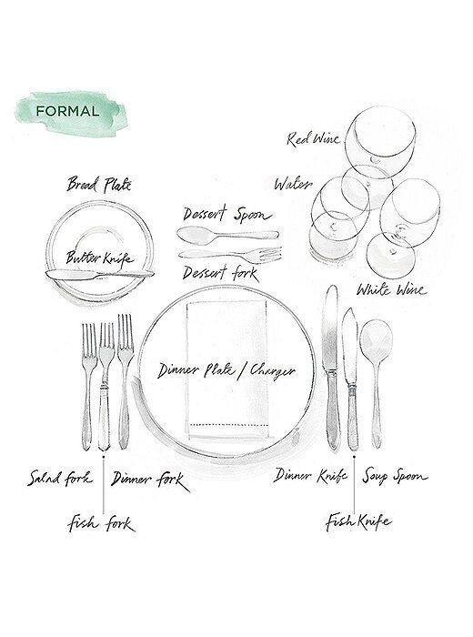 Formal Setting.jpg