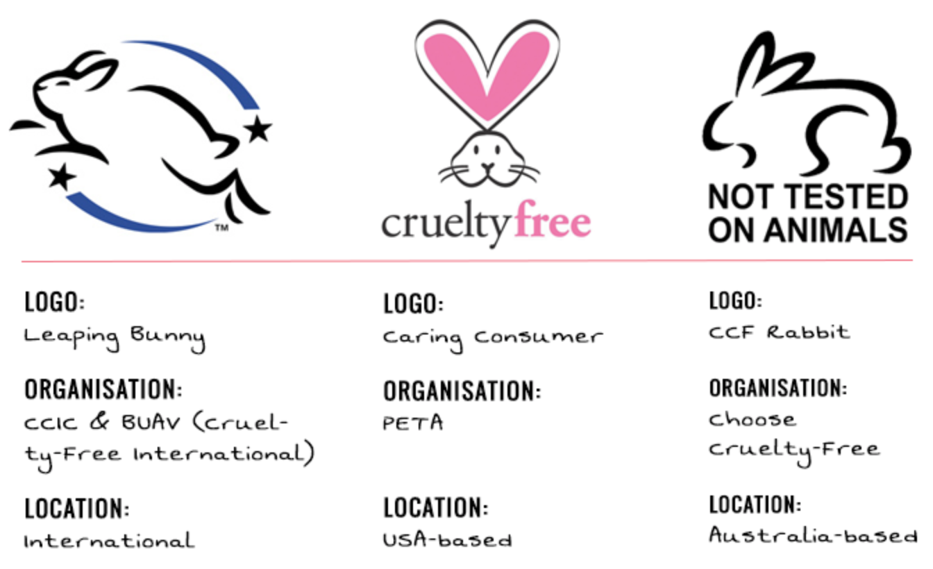 http://www.leapingbunny.org        http://cruelty-cutter.org        https://www.peta.org/action/bunny-free-app/