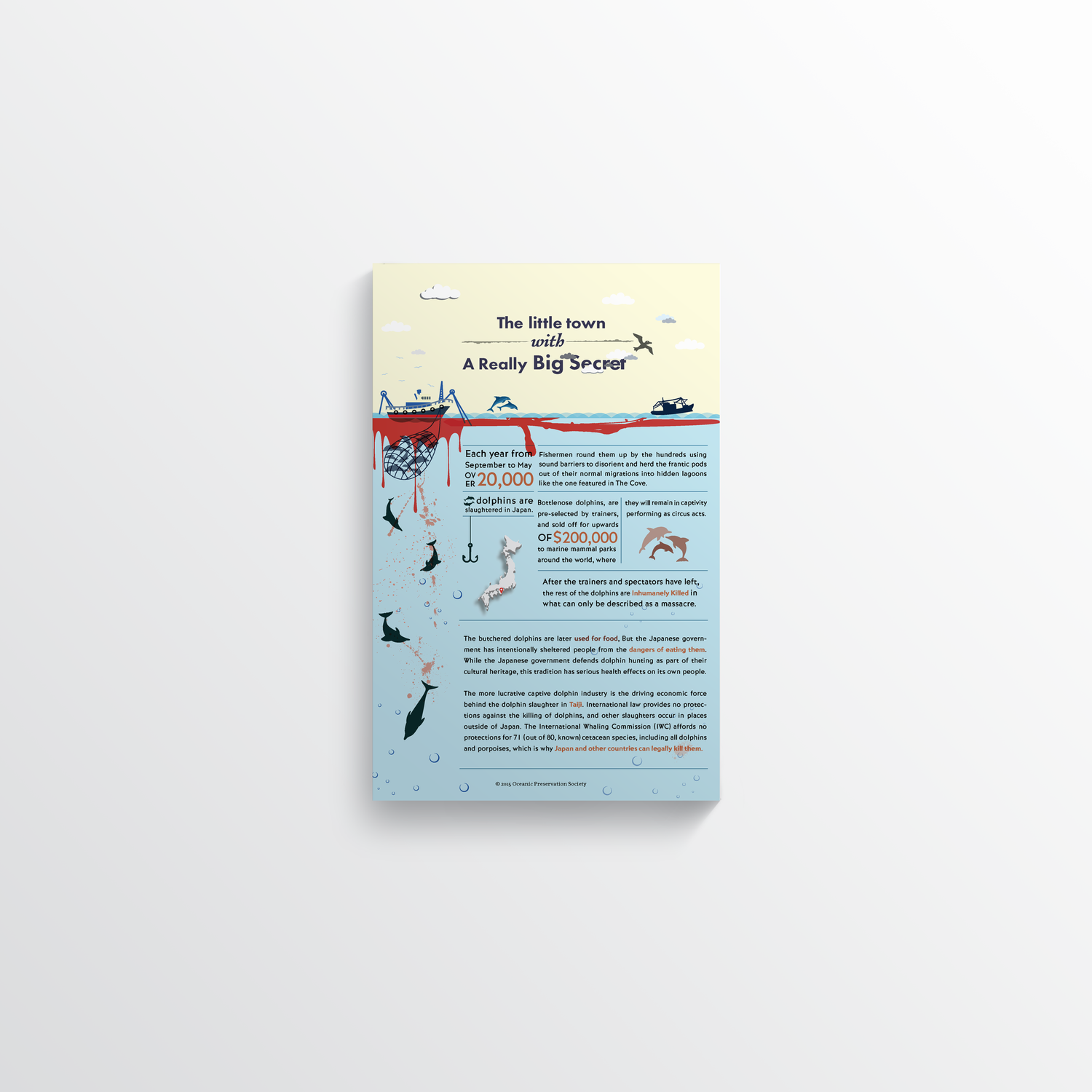 Client:  Oceanic Preservation Society
