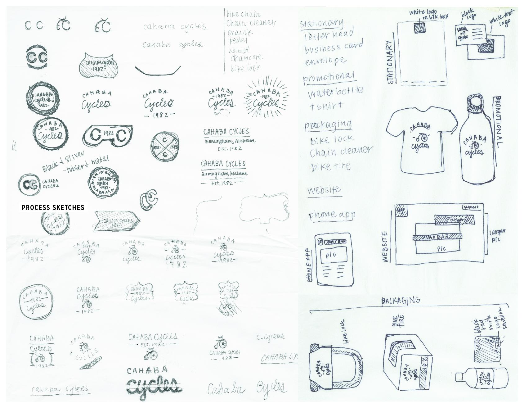 cahaba_cycles_sketch-22.jpg