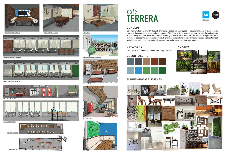 cafeTERRERA_PresentationPoster.jpg
