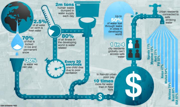 Water usage infographic 1.jpg