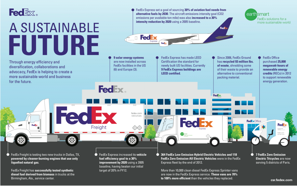 opportunity - fedex.PNG